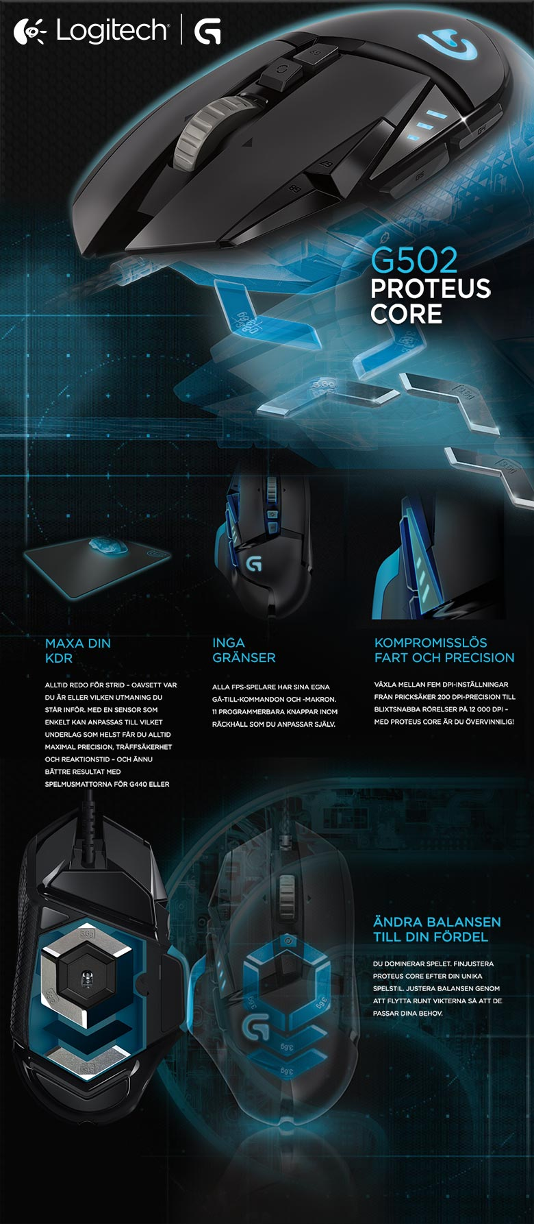 Logitech G502 Proteus Core - Tunable Gaming mouse